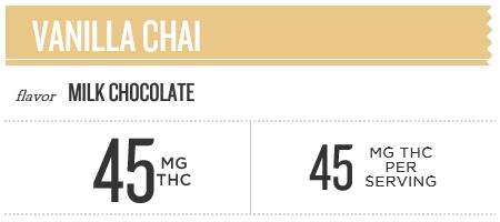 Vanilla Chai Mini Banner